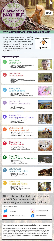 Cairngorms Nature Programme